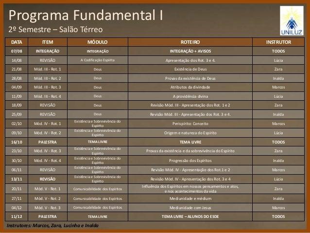 Programa Fundamental I  2º Semestre – Salão Térreo  DATA ITEM MÓDULO ROTEIRO INSTRUTOR  07/08 INTEGRAÇÃO INTEGRAÇÃO INTEGR...