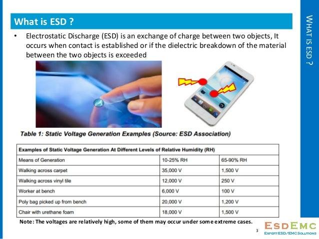 electrostatic sensitive device pdf free