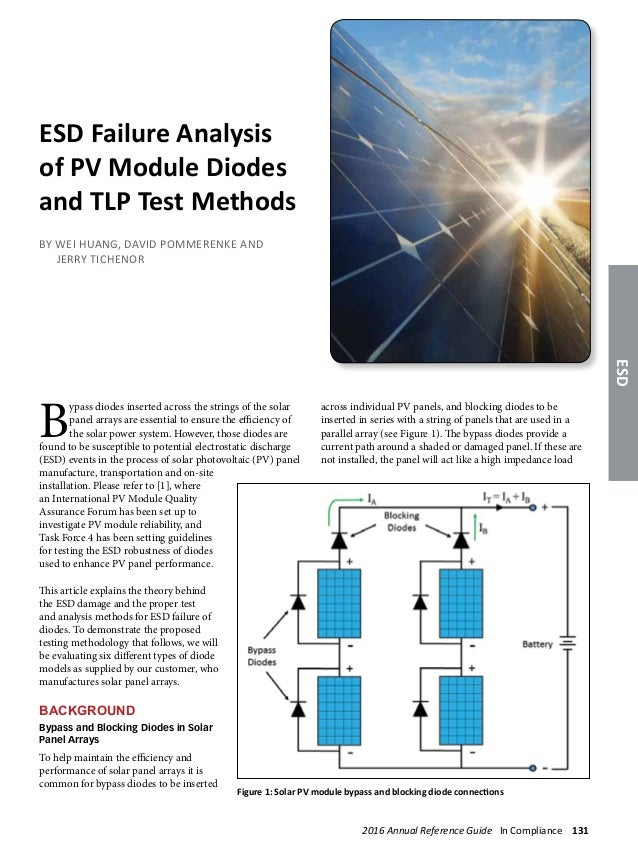 Esdemc Pb2016 02 Esd Failure Analysis Of Pv Module Diodes