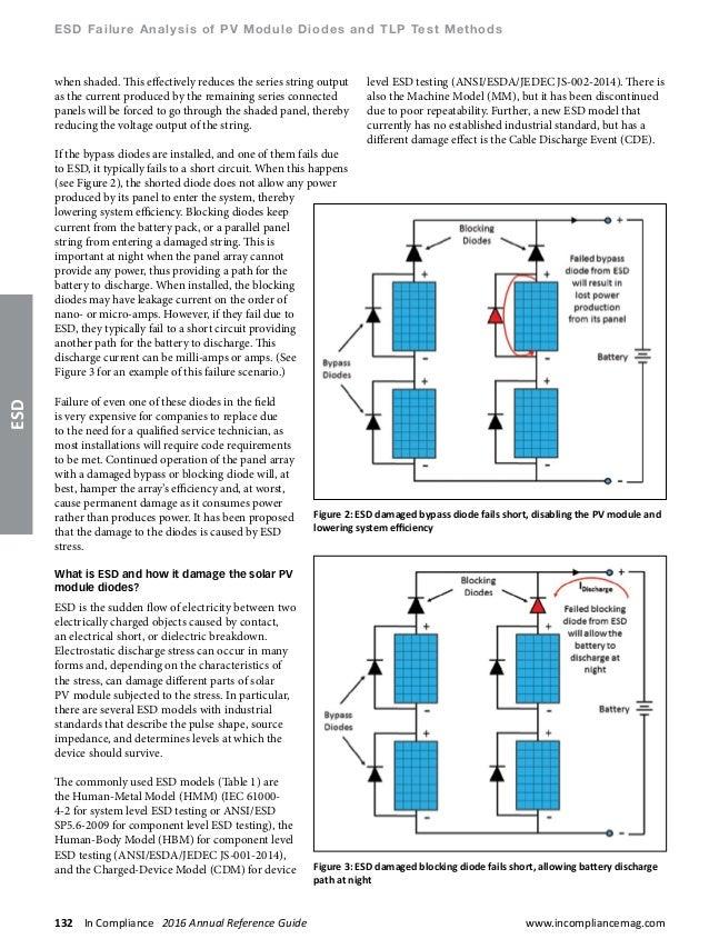 Esdemc Pb2016 02 Esd Failure Analysis Of Pv Module Diodes