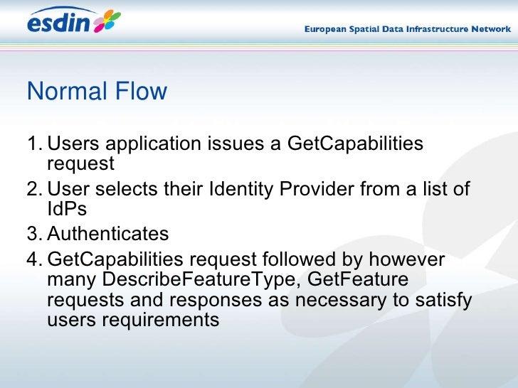 Normal Flow <ul><li>1. Users application issues a GetCapabilities request </li></ul><ul><li>2. User selects their Identity...