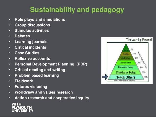 Plymouth university strategy 2020