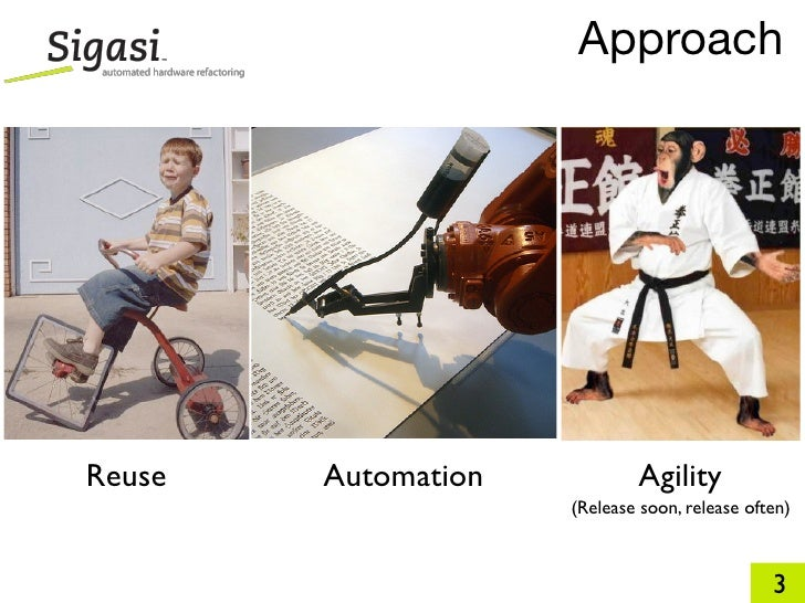 Approach     Reuse   Automation           Agility                      (Release soon, release often)                      ...