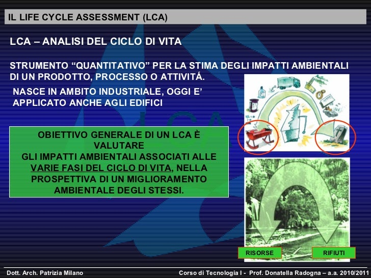 Dott. Arch. Patrizia Milano Corso di Tecnologia I -  Prof. Donatella Radogna – a.a. 2010/2011 LCA – ANALISI DEL CICLO DI V...