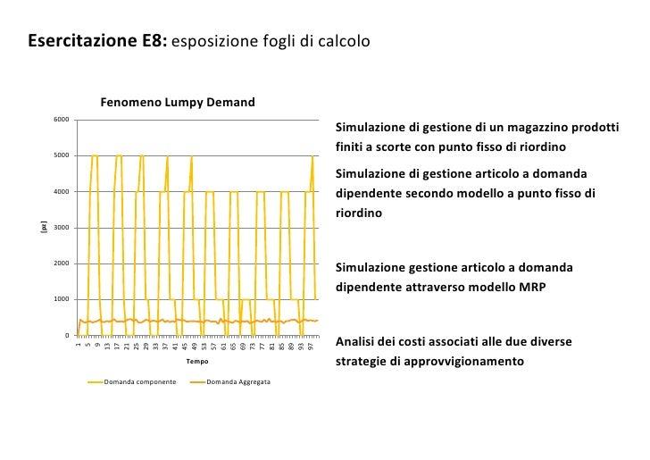 Esercitazione E8: esposizione fogli di calcolo                 Fenomeno Lumpy Demand         6000                         ...