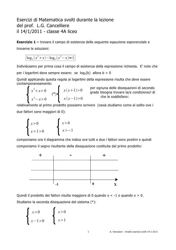 Esercizi di Matematica svolti durante la lezionedel prof. L.G. Cancelliereil 14/1/2011 - classe 4A liceoEsercizio 1 – trov...