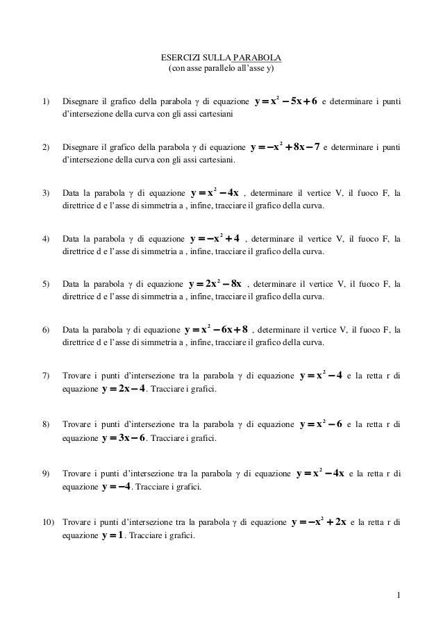 ESERCIZI SULLA PARABOLA                                (con asse parallelo all'asse y)     Disegnare il grafico della para...