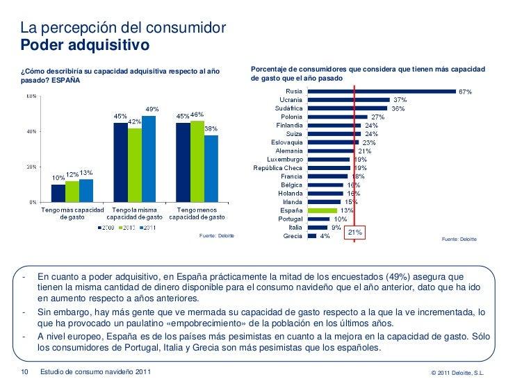 La percepción del consumidorPoder adquisitivo¿Cómo describiría su capacidad adquisitiva respecto al año             Porcen...