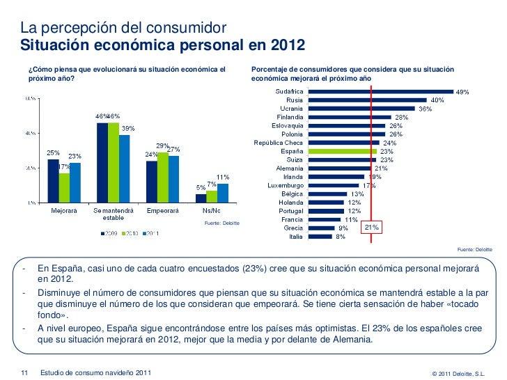 La percepción del consumidorSituación económica personal en 2012    ¿Cómo piensa que evolucionará su situación económica e...