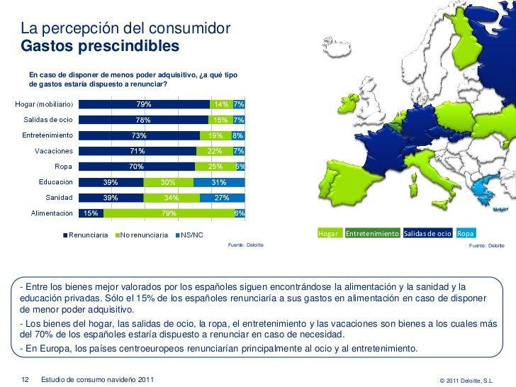 La percepción del consumidorGastos prescindibles  En caso de disponer de menos poder adquisitivo, ¿a qué tipo  de gastos e...