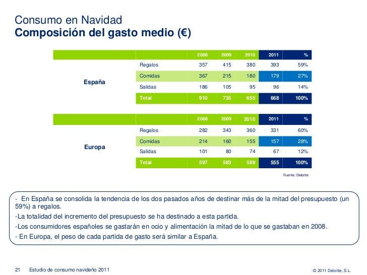 Consumo en NavidadComposición del gasto medio (€)                                                             2008      20...