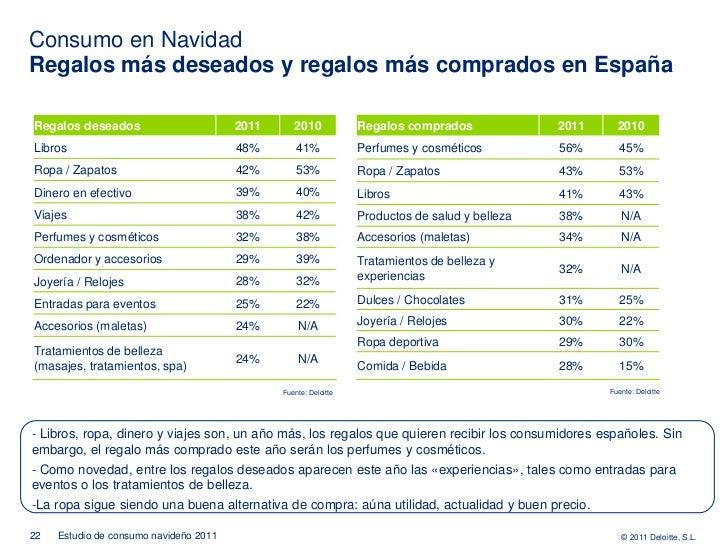 Consumo en NavidadRegalos más deseados y regalos más comprados en EspañaRegalos deseados                        2011      ...