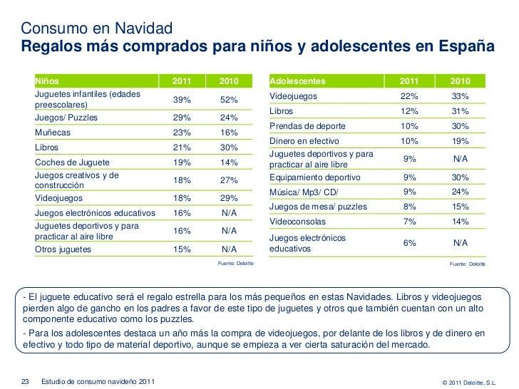 Consumo en NavidadRegalos más comprados para niños y adolescentes en España     Niños                               2011  ...