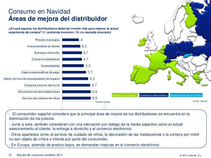 Consumo en NavidadÁreas de mejora del distribuidor¿En qué aspecto los distribuidores deberían invertir más para mejorar la...