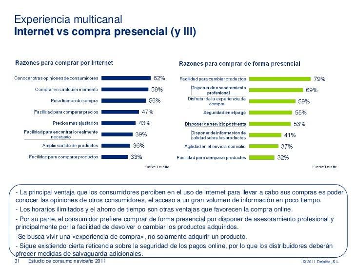 Experiencia multicanalInternet vs compra presencial (y III)- La principal ventaja que los consumidores perciben en el uso ...