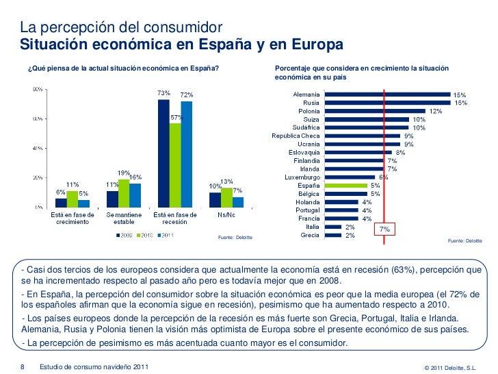 La percepción del consumidorSituación económica en España y en Europa    ¿Qué piensa de la actual situación económica en E...