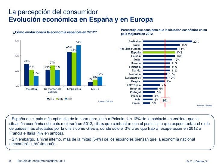 La percepción del consumidorEvolución económica en España y en Europa                                                     ...