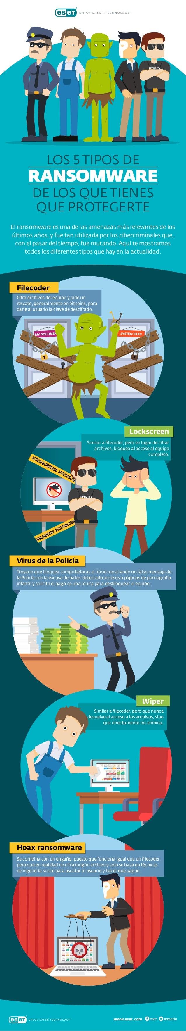 RANSOMWARE LOS 5 TIPOS DE DE LOS QUE TIENES QUE PROTEGERTE El ransomware es una de las amenazas más relevantes de los últi...