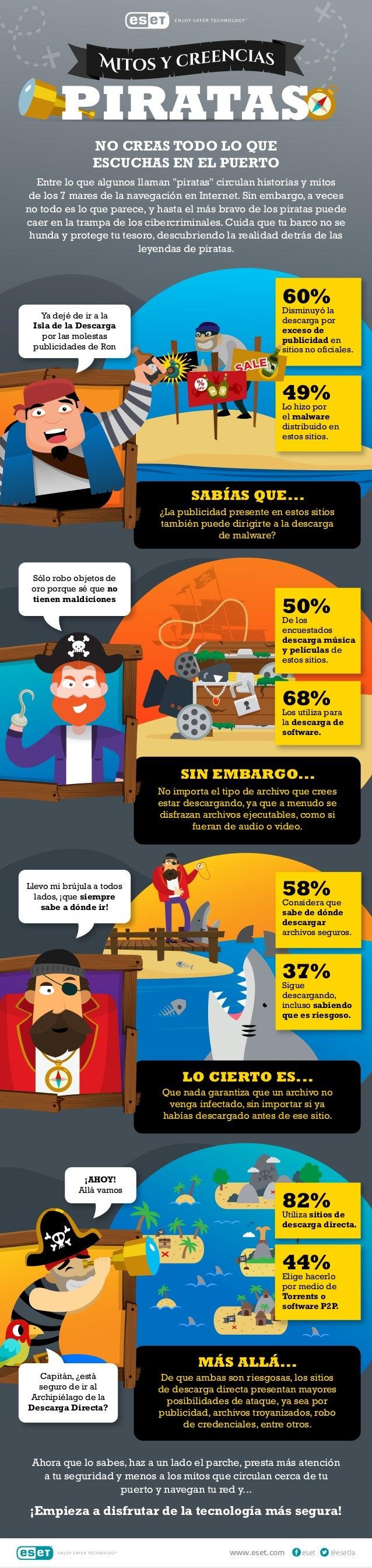 """www.eset.com @esetlaeset NO CREAS TODO LO QUE ESCUCHAS EN EL PUERTO Entre lo que algunos llaman """"piratas"""" circulan histori..."""