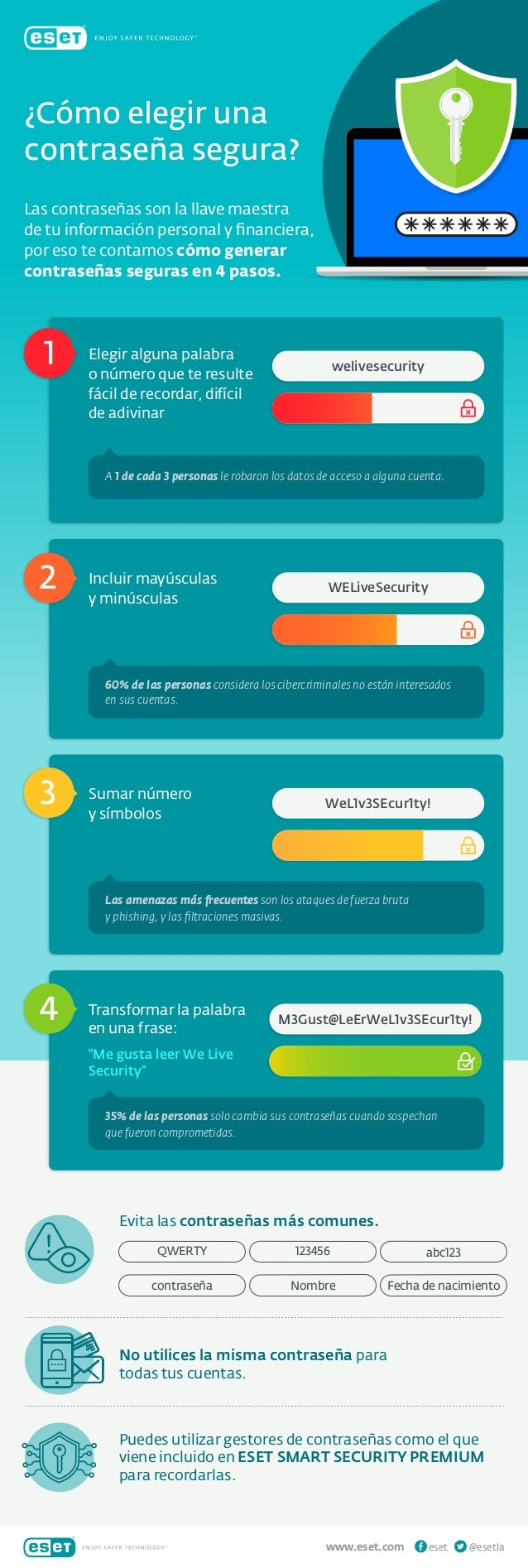 ¿Cómo elegir una contraseña segura? www.eset.com @esetlaeset Las contraseñas son la llave maestra de tu información person...