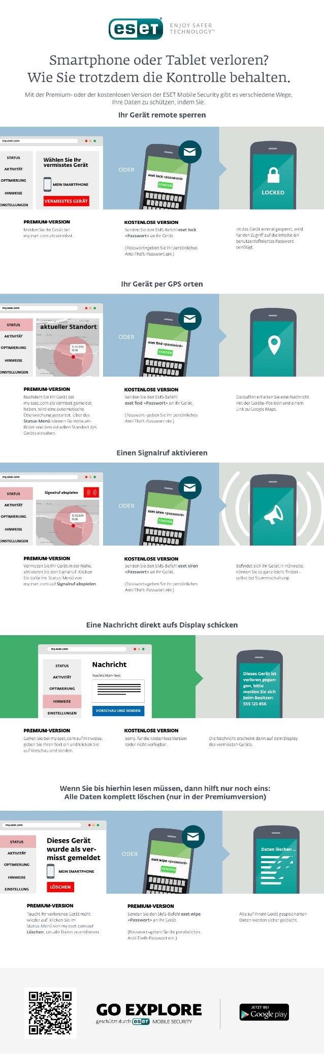 Smartphone oder Tablet verloren?  Wie Sie trotzdem die Kontrolle behalten.   Mit der Premium— oder der kostenlosen Version...