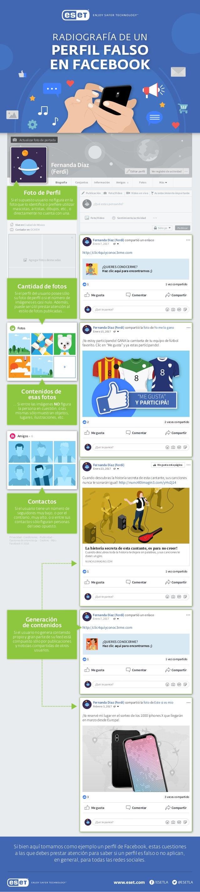 www.eset.com @ESETLA/ESETLA Si bien aquí tomamos como ejemplo un perfil de Facebook, estas cuestiones a las que debes prest...
