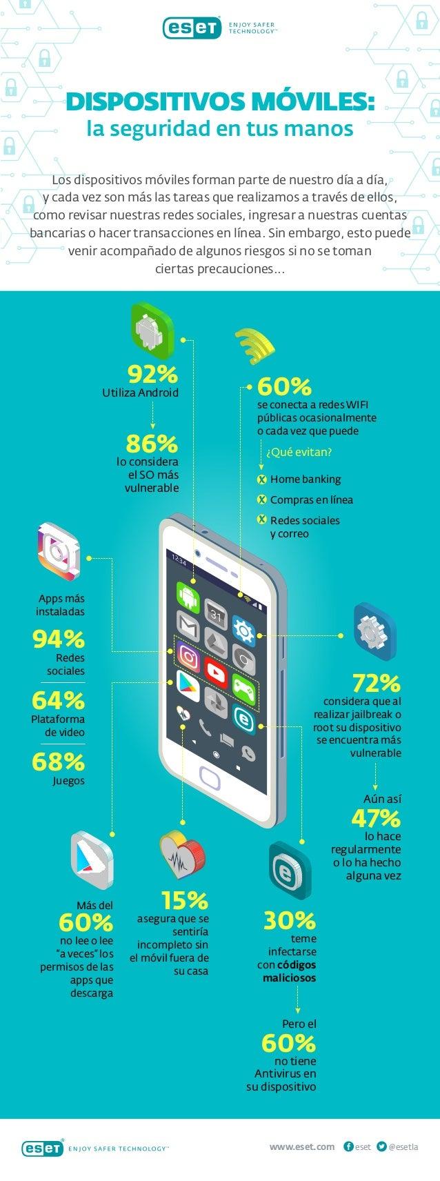 www.eset.com @esetlaeset Los dispositivos móviles forman parte de nuestro día a día, y cada vez son más las tareas que rea...