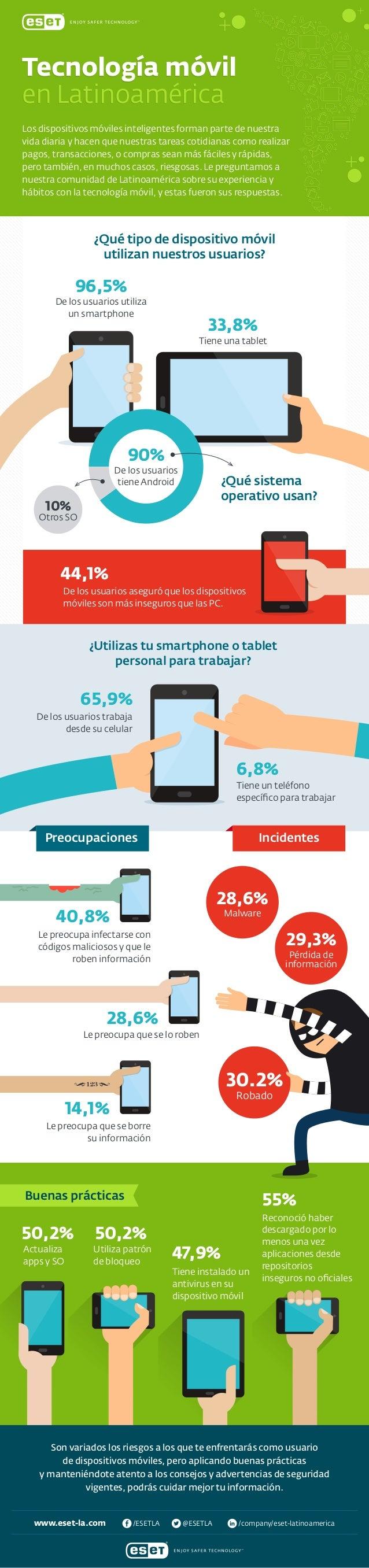 Tecnología móvil en Latinoamérica De los usuarios aseguró que los dispositivos móviles son más inseguros que las PC. 44,1%...