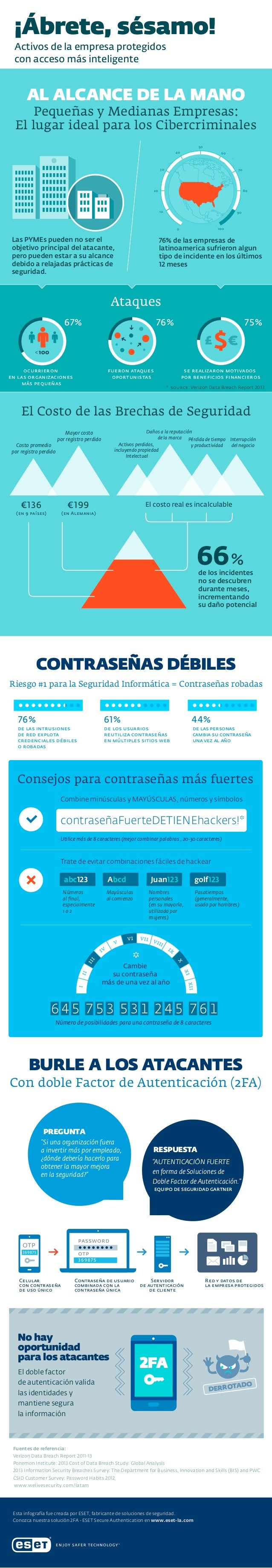 ¡Ábrete, sésamo! Activos de la empresa protegidos con acceso más inteligente  AL ALCANCE DE LA MANO  Pequeñas y Medianas E...