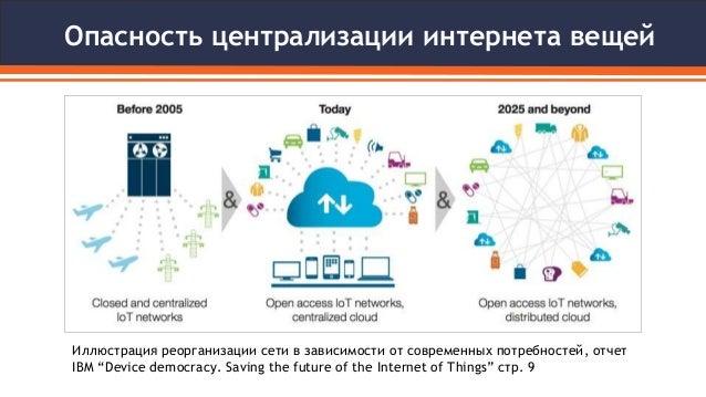 Опасность централизации интернета вещей Иллюстрация реорганизации сети в зависимости от современных потребностей, отчет IB...