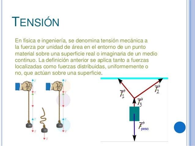 TENSIÓNEn física e ingeniería, se denomina tensión mecánica ala fuerza por unidad de área en el entorno de un puntomateria...