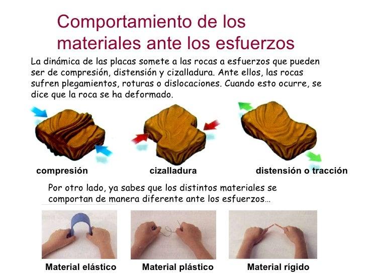 Comportamiento de los materiales ante los esfuerzos La dinámica de las placas somete a las rocas a esfuerzos que pueden se...