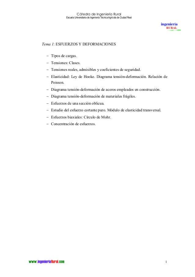 Cátedra de Ingeniería Rural Escuela Universitaria de Ingeniería Técnica Agrícola de Ciudad Real 1 Tema 1: ESFUERZOS Y DEFO...
