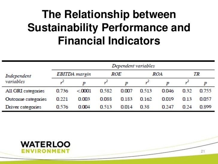 the relationship between community and sustainability Journal of accounting and management jam vol 5, no (2015) 3 the relationship between corporate sustainability reporting and profitability and.