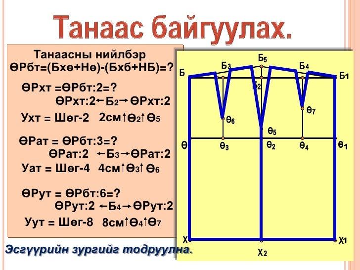 Танаасны нийлбэрӨРбт=(Бхө+Нө)-(Бхб+НБ)=?  ӨРхт =ӨРбт:2=?        ӨРхт:2 Б2 ӨРхт:2  Ухт = Шөг-2 2см Ө2 Ө5  ӨРат = ӨРбт:3=?  ...