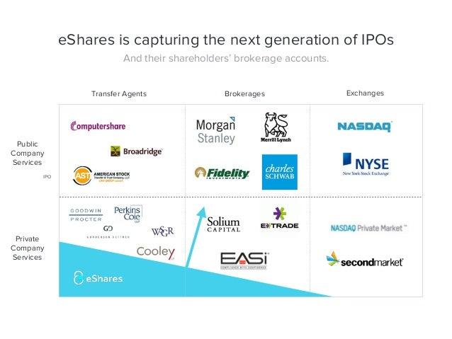 eShares Series A Pitch Deck Slide 3