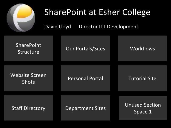 Our Portals/Sites SharePoint at Esher College David Lloyd  Director ILT Development  boxes .  Department Sites Staff Direc...