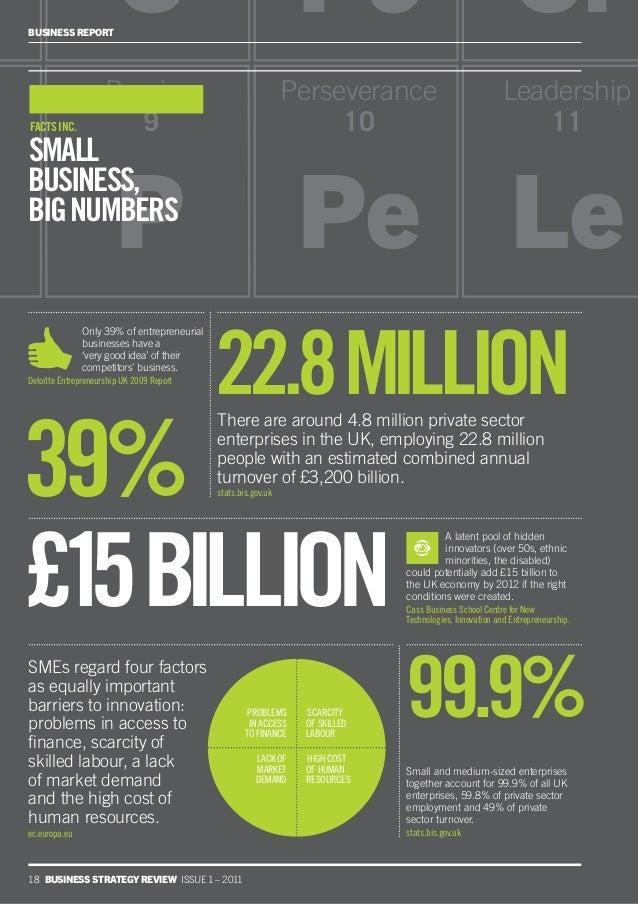 C P Passion 9 Pe Pe Perseverance 10 Cr Le Leadership 11 22.8million 99.9% £15billion There are around 4.8 million private ...