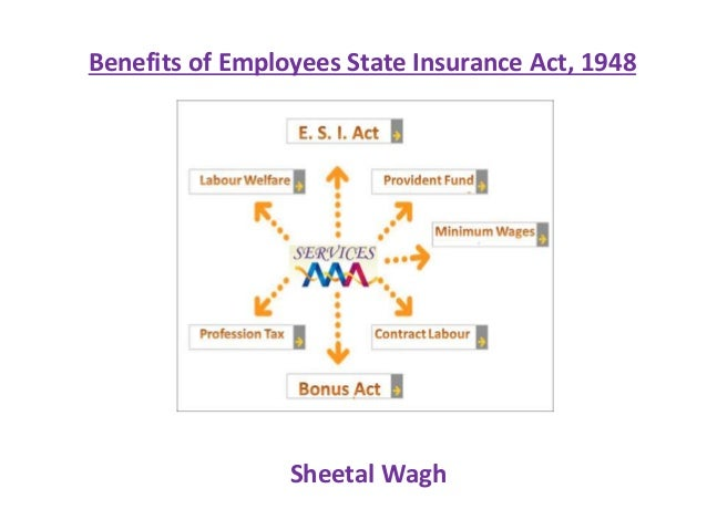 Benefits of Employees State Insurance Act, 1948 Sheetal Wagh