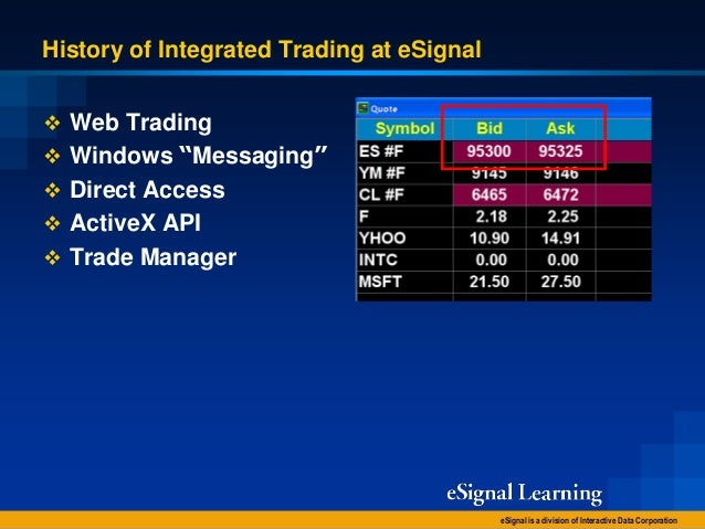 Currency options managed trading strategies