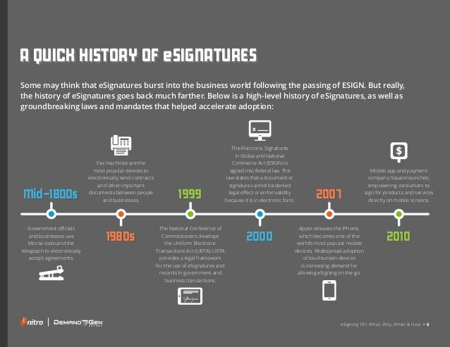 eSigning 101: What, Why, When & How • 6 A QUICK HISTORY OF eSIGNATURES Some may think that eSignatures burst into the busi...