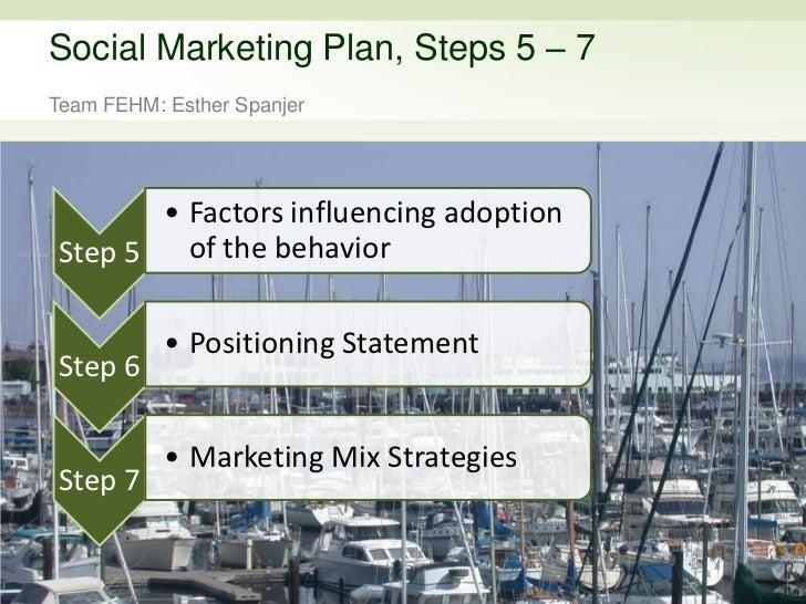 Social Marketing Plan, Steps 5 – 7 <br />Team FEHM: Esther Spanjer<br />