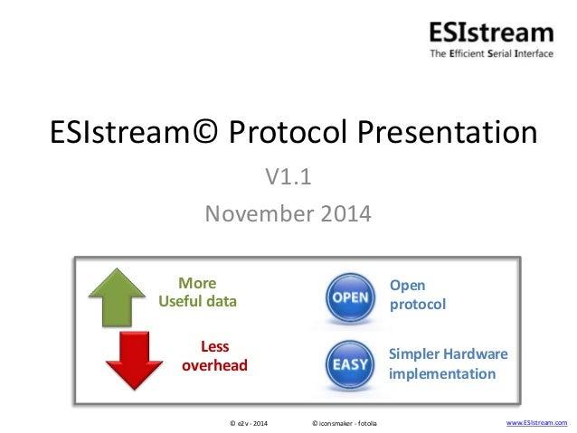 ESIstream© Protocol Presentation V1.1 November 2014 www.ESIstream.com More Useful data Less overhead Open protocol Simpler...