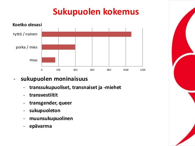 Sukupuolen kokemus - sukupuolen moninaisuus - transsukupuoliset, transnaiset ja -miehet - transvestiitit - transgender, qu...