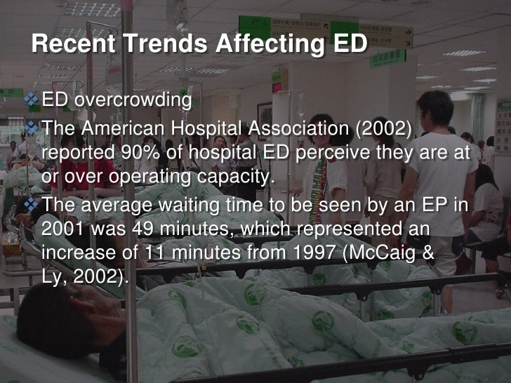 Recent Trends Affecting ED  ED overcrowding The American Hospital Association (2002)  reported 90% of hospital ED percei...