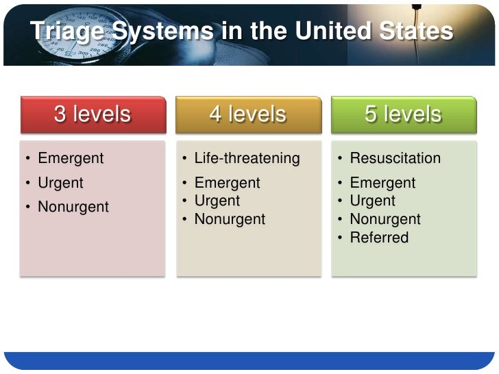 Triage Systems in the United States      3 levels       4 levels              5 levels • Emergent    • Life-threatening   ...
