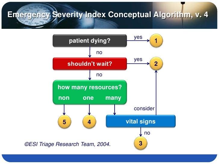 Emergency Severity Index Conceptual Algorithm, v. 4                                                 yes                   ...