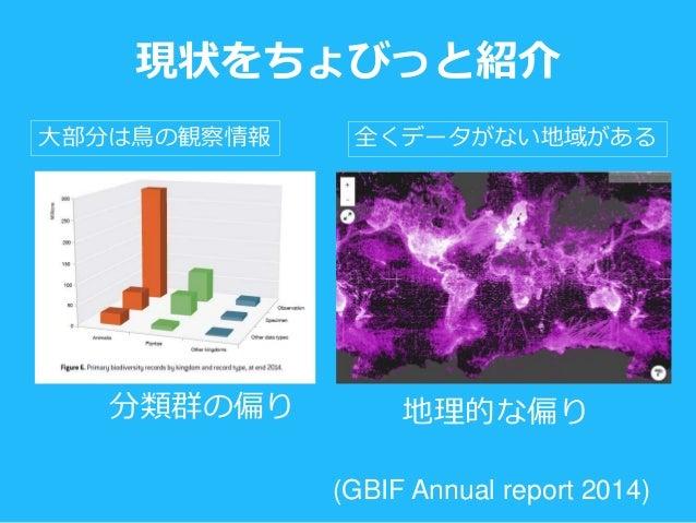 現状をちょびっと紹介 (GBIF Annual report 2014) 地理的な偏り分類群の偏り 大部分は鳥の観察情報 全くデータがない地域がある