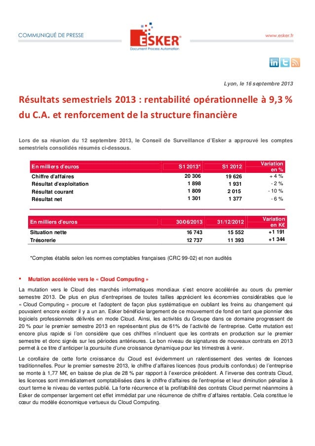 Lyon, le 16 septembre 2013 Résultats semestriels 2013 : rentabilité opérationnelle à 9,3 % du C.A. et renforcement de la s...