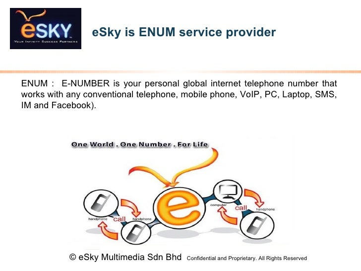 eSky is ENUM service provider  © eSky Multimedia Sdn Bhd  Confidential and Proprietary. All Rights Reserved   ENUM :  E-NU...